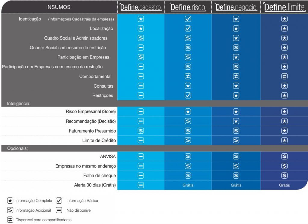 Tabela ACIP Boa Vista - Define