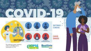 Coronavírus e a Prevenção para o Comércio